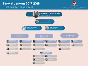 Formal Jerman Org Chart
